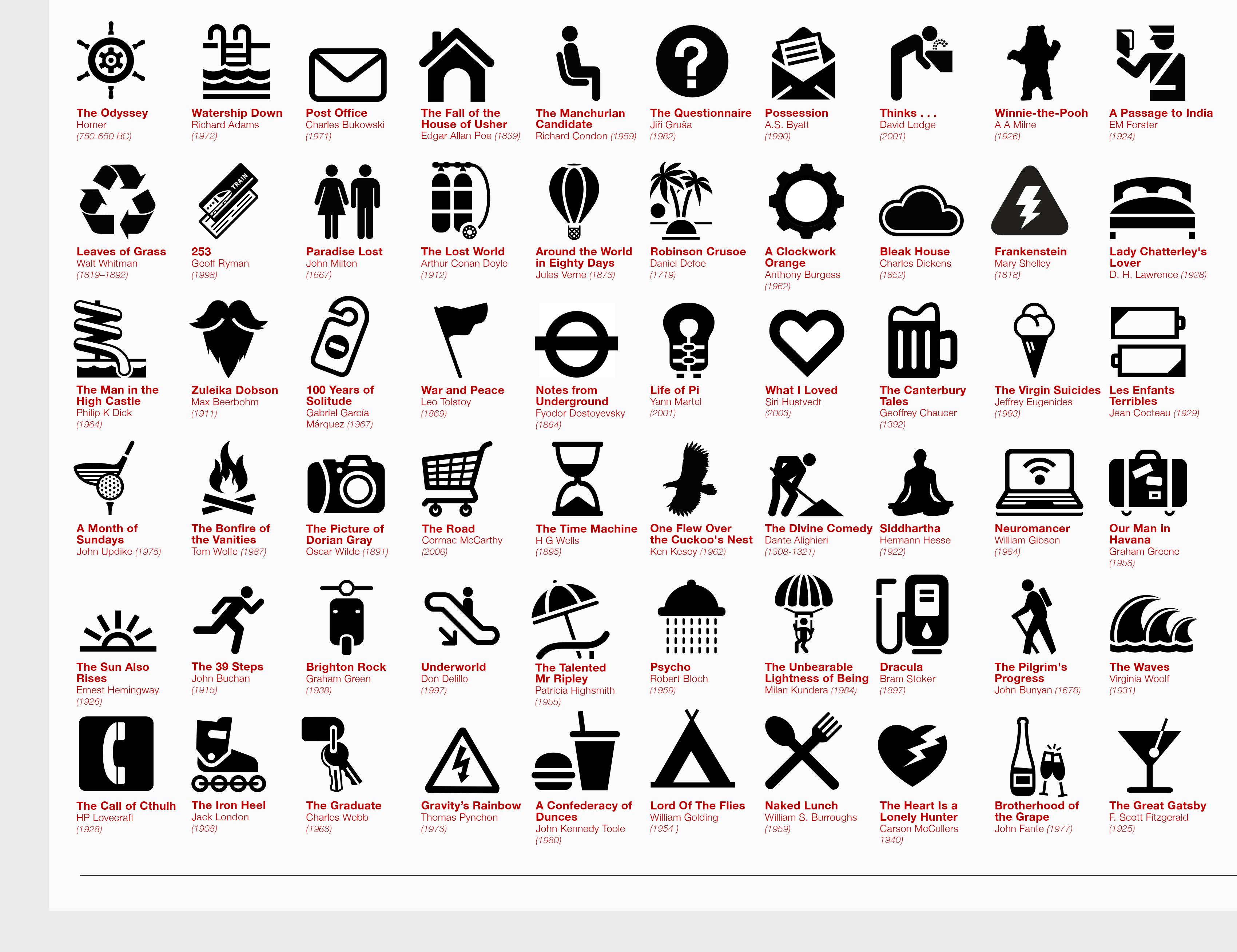 Symbols Jonwhitty
